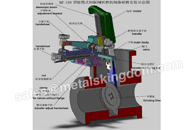 DN50-150mm 2