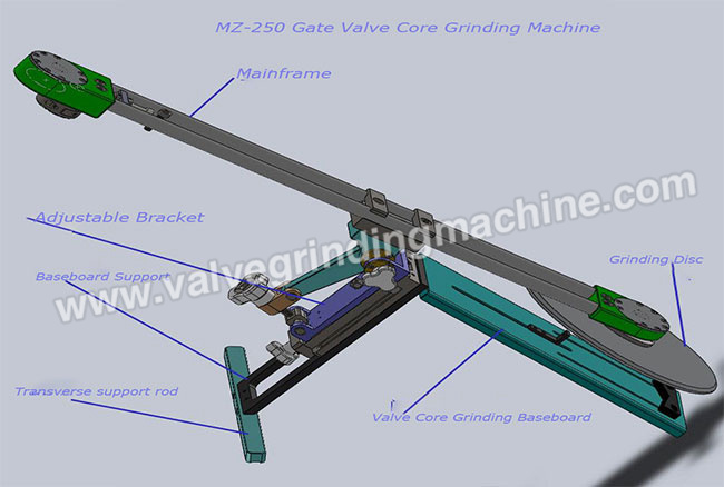 MZ-250 Portable Gate Valve Grinding Machine
