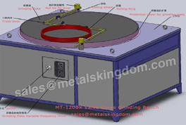 Control Grinding Machine Purchase Notes And Comparison Of Different Types